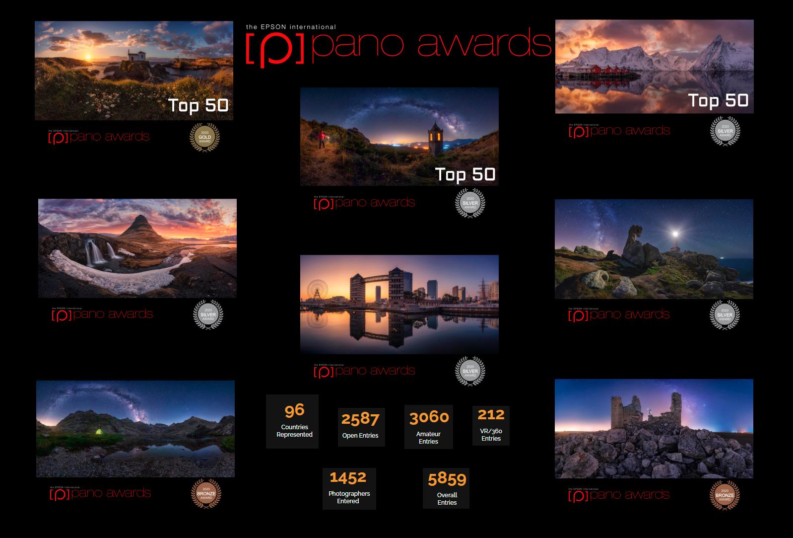 Resultados del los Epson Pano Awards 2020
